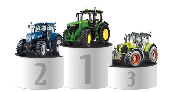 Parts de marché 2012 des tracteurs - John Deere conserve son avance, Claas perd plus d'un point !
