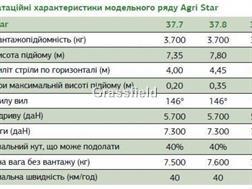 Dieci Agri Star 37.7