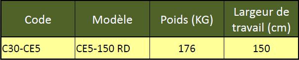 Caractéristiques C30-E5
