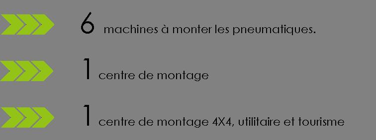 Centre pneumatique methivier